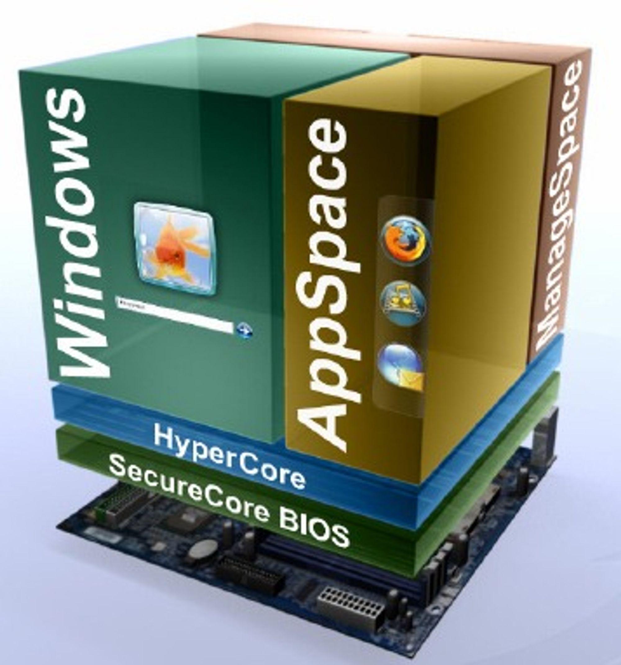HyperSpace kjører mye brukte applikasjoner i et system parallelt med for eksempel Windows.
