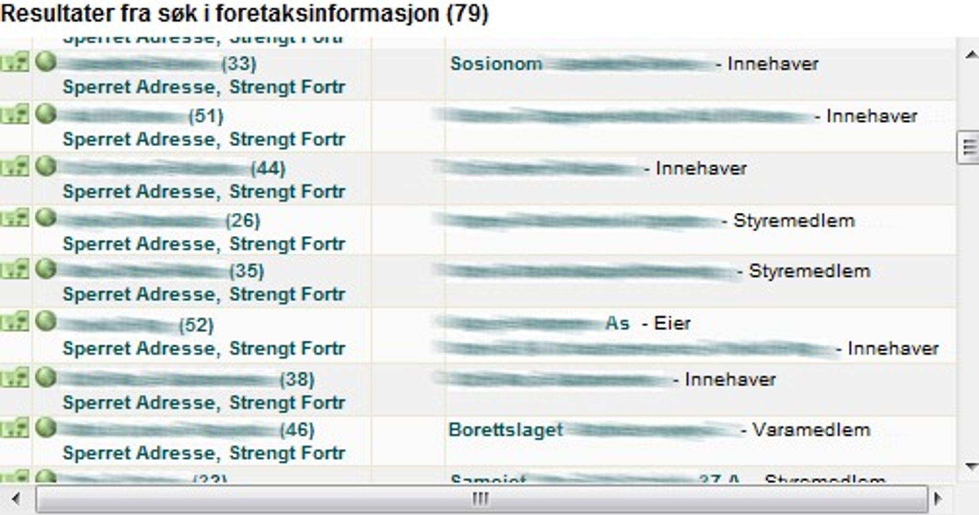 Et enkelt søk i Bizweb avslører hvor en rekke personer med hemmelig adresse holder til. Vi har sladdet deler av skjermbildet for å anonymisere personene. (Foto: skjermbilde fra Visma Bizweb)
