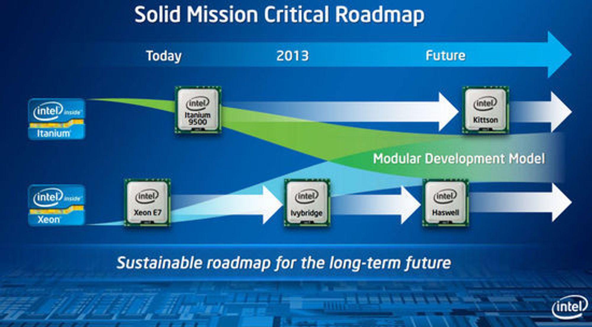 Mange av komponentene i og rundt Itanium og Xeon E7 vil smelte sammen i framtiden.