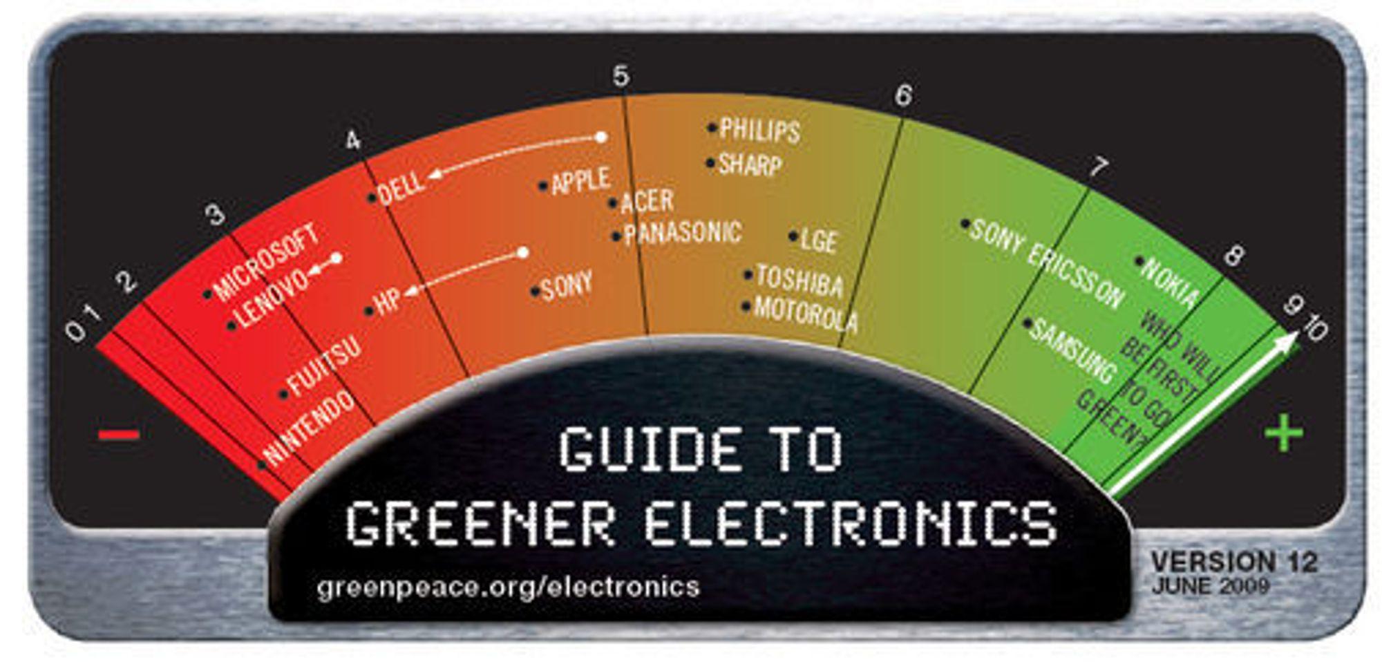 Versjon 12 av Guide to Greener Electronics, utgitt av Greenpeace.