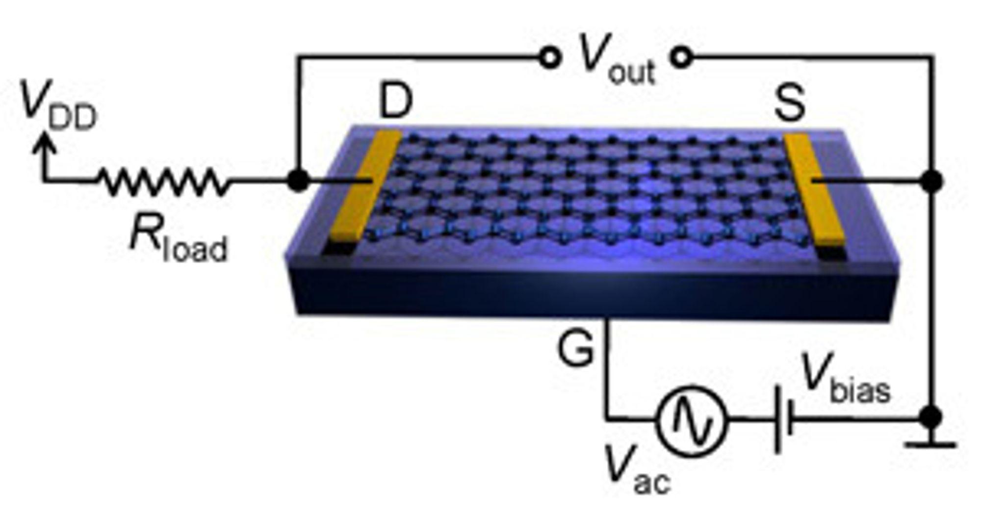 Forsterker basert på en ambipolar transistor laget av grafen.
