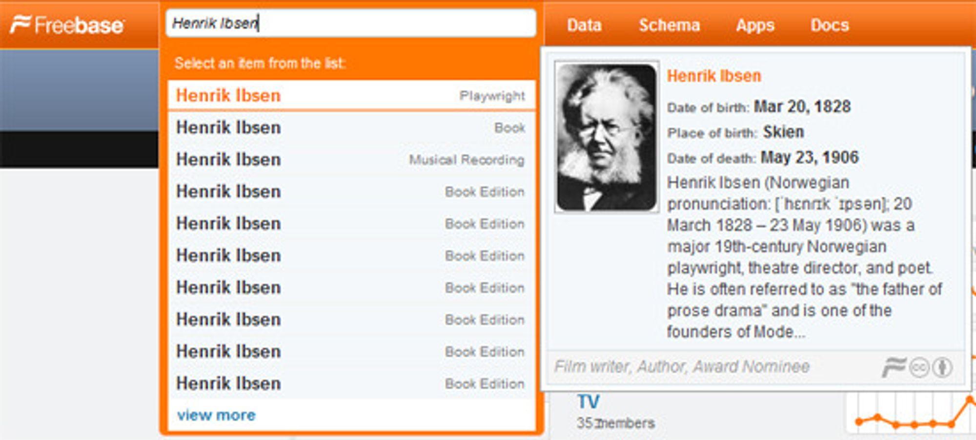 Freebase ble utviklet av Metaweb, et selskap som Google kjøpte i juli 2010. Deres tjeneste gir en pekepinn på hva Googles semantiske dimensjon kan gi. Her ser man hvordan tjenesten straks skiller mellom de ulike «entitetene» som alle heter «Henrik Ibsen», som dramatikeren, en bok, et musikkspor, og ulike utgaver av boka.