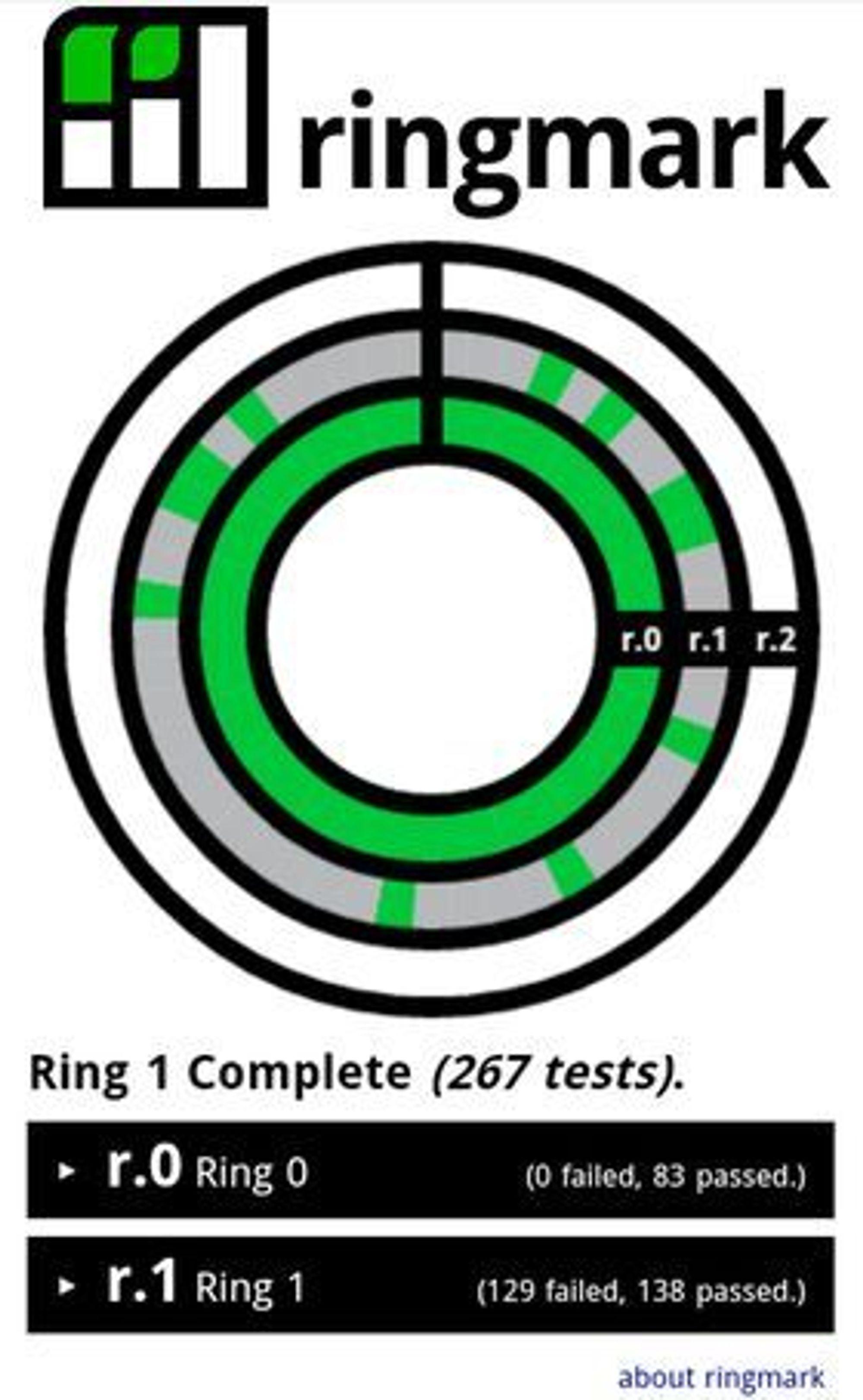 Ringmark-resultat i standardnettleseren til Android 2.3.3.