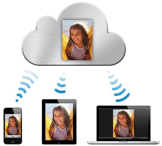 Photo Stream-tjenesten i iCloud vil synkronisere bilder på tvers av iOS-enheter, Mac og Windows-pcer.