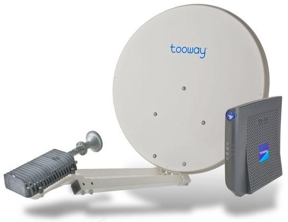 Kundene får tilgang til Tooway-forbindelsen ved hjelp av en 77 cm satellittantenne, et modem og en ethernet-kabel.