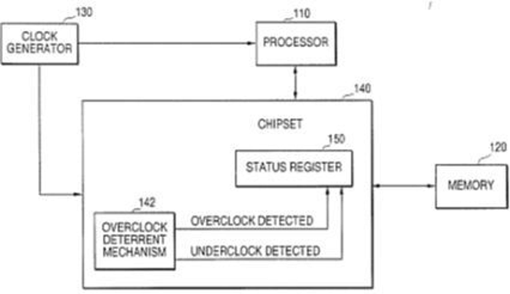 Intels anti-overklokkingsløsning  - satt i system