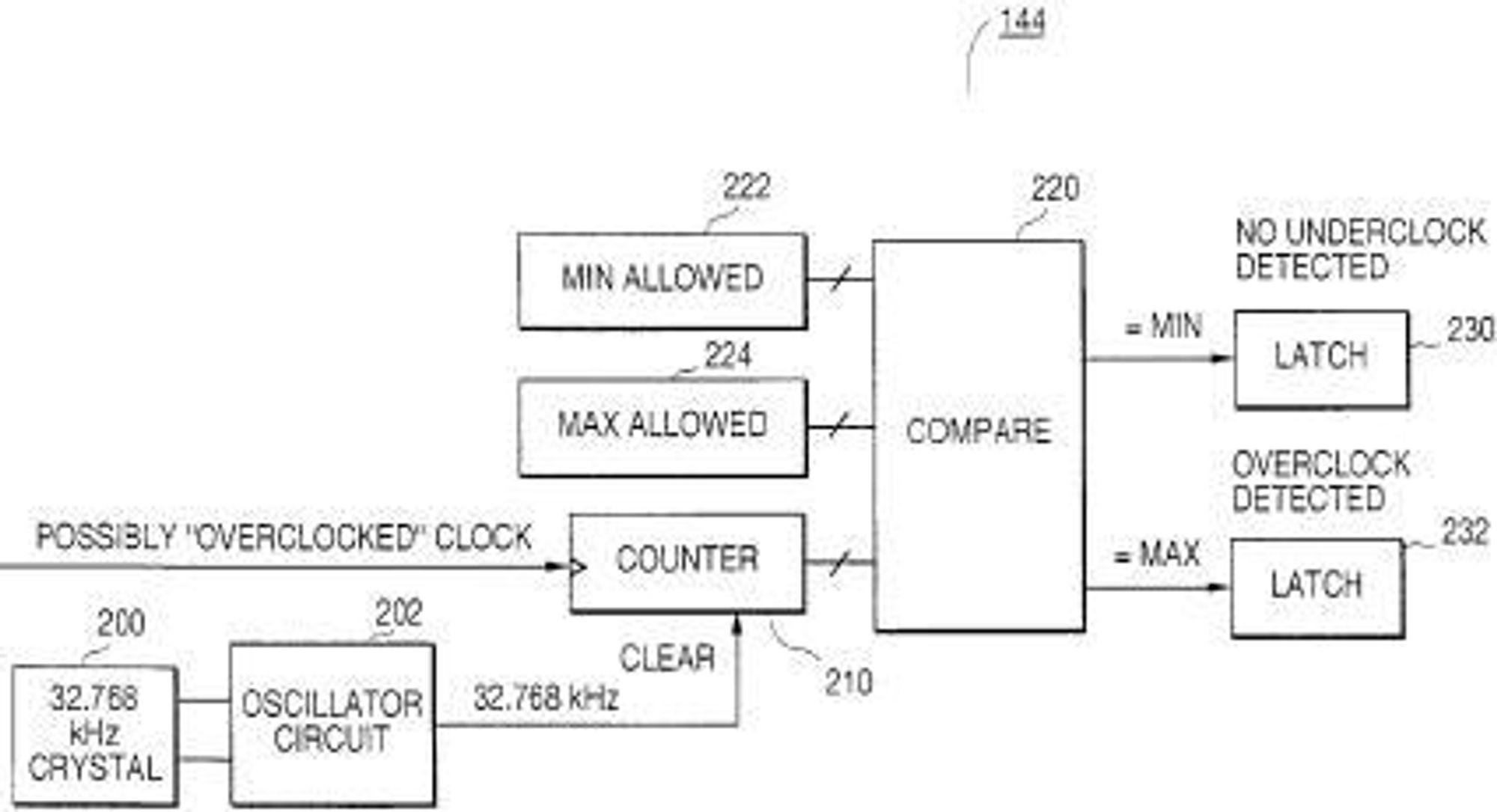 Intels anti-overklokkingsløsning  - detektoren