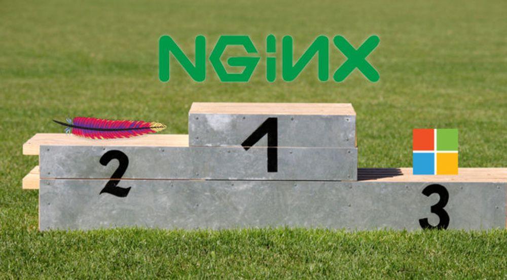Nginx inntar plassen som mest populære webserver, hvis vi måler blant de aller største nettstedene.