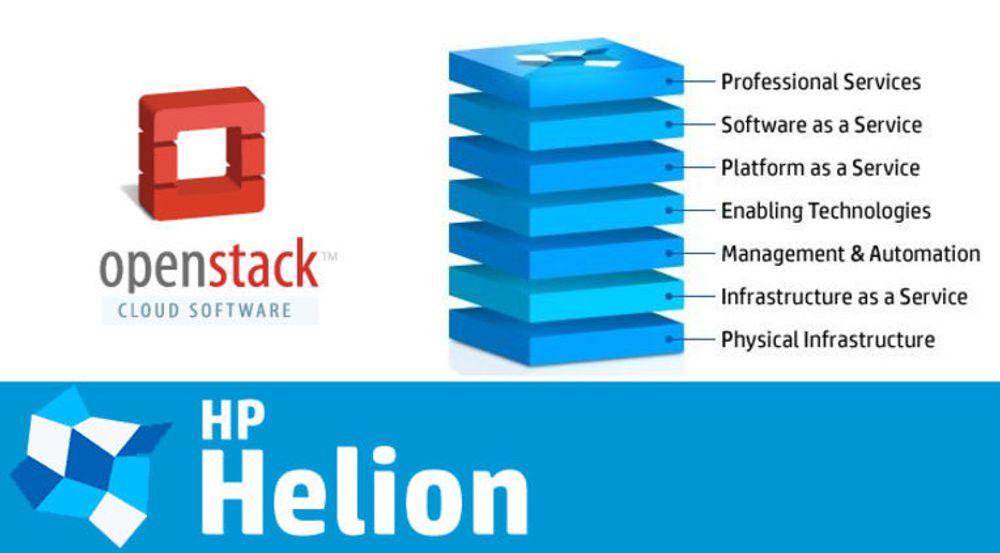 HP lanserer nettskyporteføljen HP Helion, som skal følges opp av en milliardinvestering i blant annet datasentre globalt.