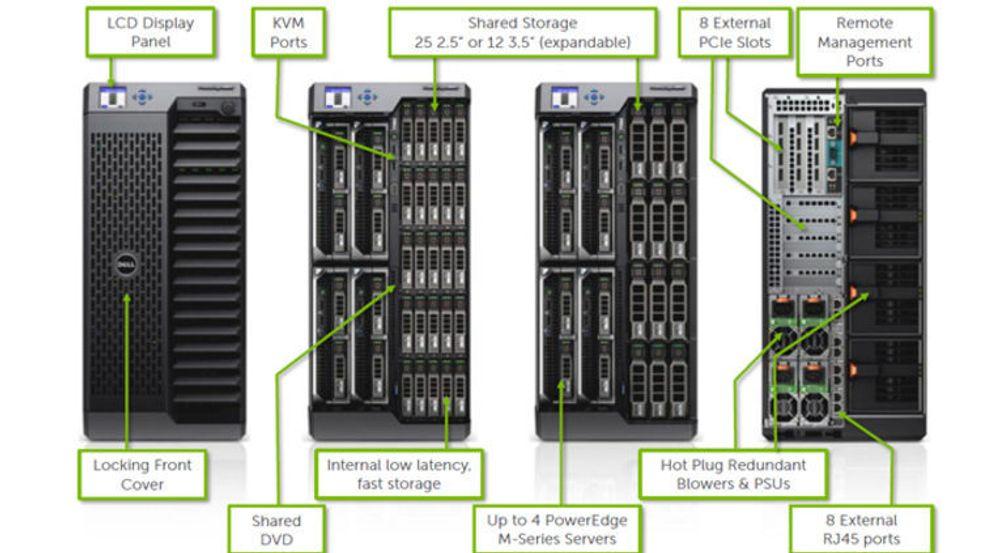 Dell PowerEdge VRTX framstår som en liten datasentral for små miljøer. Den erstatter fysiske servere og hjemmesnekret virtualisering med en enkel, oversiktlig og stillegående enhet, som leveres med moderne driftsprogramvare for virtualisertee servere og lagring.