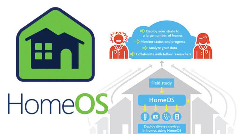 Microsoft er en av flere som utvikler styresystemer for såkalte smarthus. Google og Phillips jobber med noe av det samme.