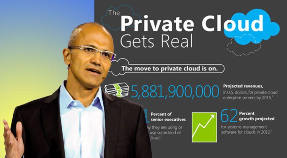Satya Nadella ledet inntil i går Microsofts nettsky-virksomhet. Nå tar han over ledelsen i hele selskapet.