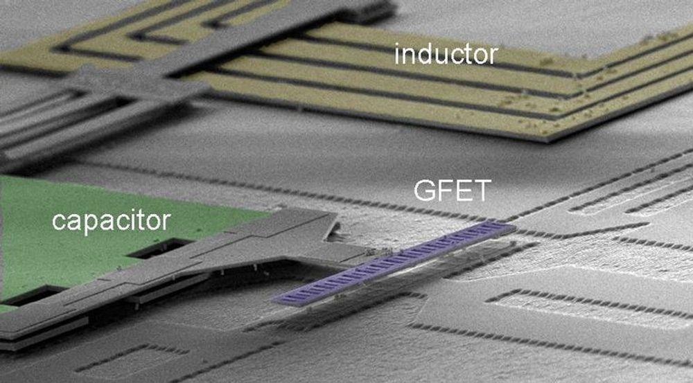 Dette skråstilte, elektronmikrop-bildet viser hovedkomponentene i IBMs nye radiomottaker, inkludert den avanserte portstrukturen til én av de grafénbaserte felteffekttransistorene (GFET).