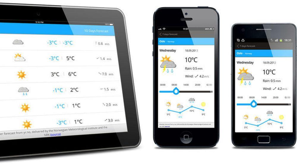 Qt er klar for Android og iOS