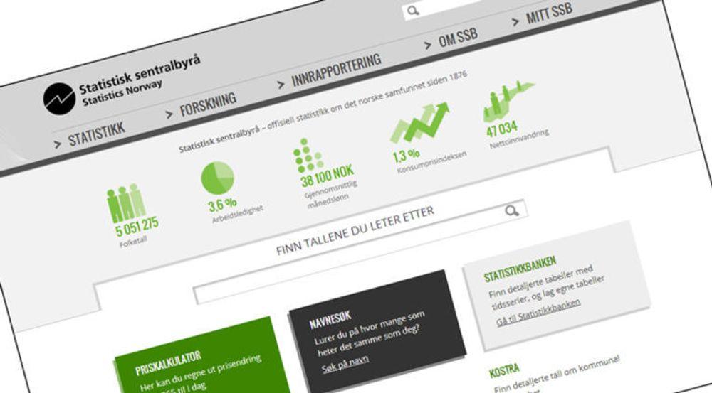 SSBs nye nettsider ble i dag sjøsatt. Det er over tre år etter planen, og med budsjettsprekk i 100 millioner kroners-klassen. Plattformen er basert på friprog-publiseringsløsningen Enonic CMS.