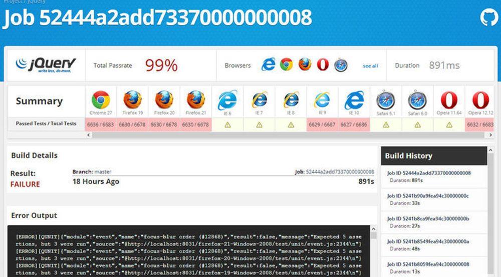 BrowserSwarm kjører automatiske enhetstester, basert på blant annet QUnit, på en rekke ulike nettlesere. Resultatet, som dette fra testing av jQuery, skal gjøre det enklere for utviklere å finne fram til nettleserspesifikke feil.