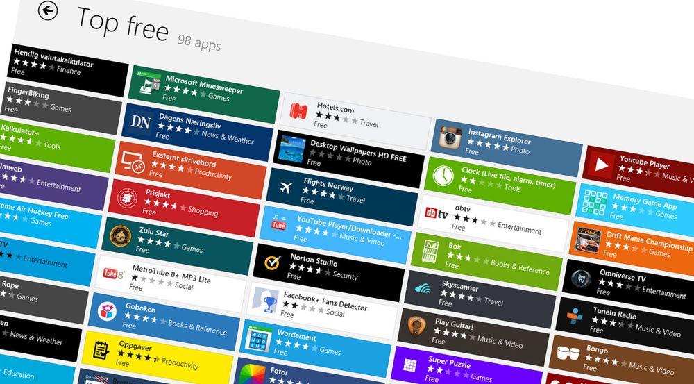 Mange av applikasjonene som er tilgjengelige via Windows Store til Microsofts nyeste operativsystemer, tilbys gratis. Da er det ofte annonsevisninger inne i appene som skaper inntekter for utgiverne.