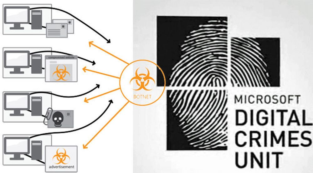 Microsoft Digital Crimes Unit har samarbeidet med FBI i en operasjon mot Citadel-botnett. Minst 1000 av anslagsvis 1400 Citadel-botnett skal være uskadeliggjort.