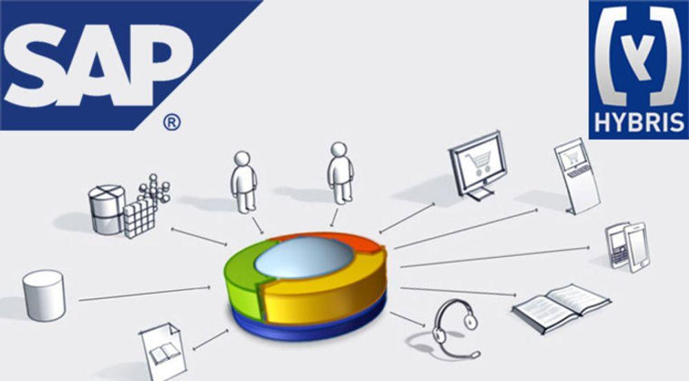 Sammen skal e-handelsløsning fra Hybris og forretningsanalyse og kundepleie fra SAP gi unik innsikt i hvordan en kunde opplever en butikk eller en leverandør.