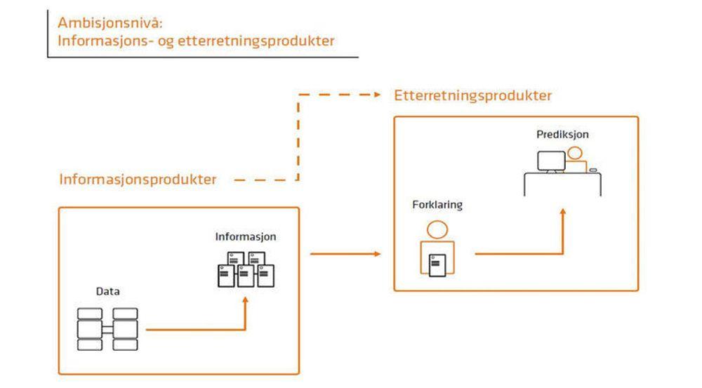 Henter ut trusler og mistanke: mnemonic har bygget opp et enormt apparat som kontinuerlig henter ut og analyserer det som skjer i kundenes datanett  og i andre datakilder slik at de kan finne og avverge angrep.