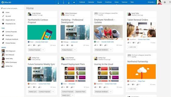KOMMER STRAKS: Både grensesnittet og den underliggende teknologien til applikasjonen Delve (bildet) og plattformen Office Graph representerer en helnorsk satsing, skapt helt fra idéstadie til lansering av Microsoft Development Center Norway, også kjent som Fast.