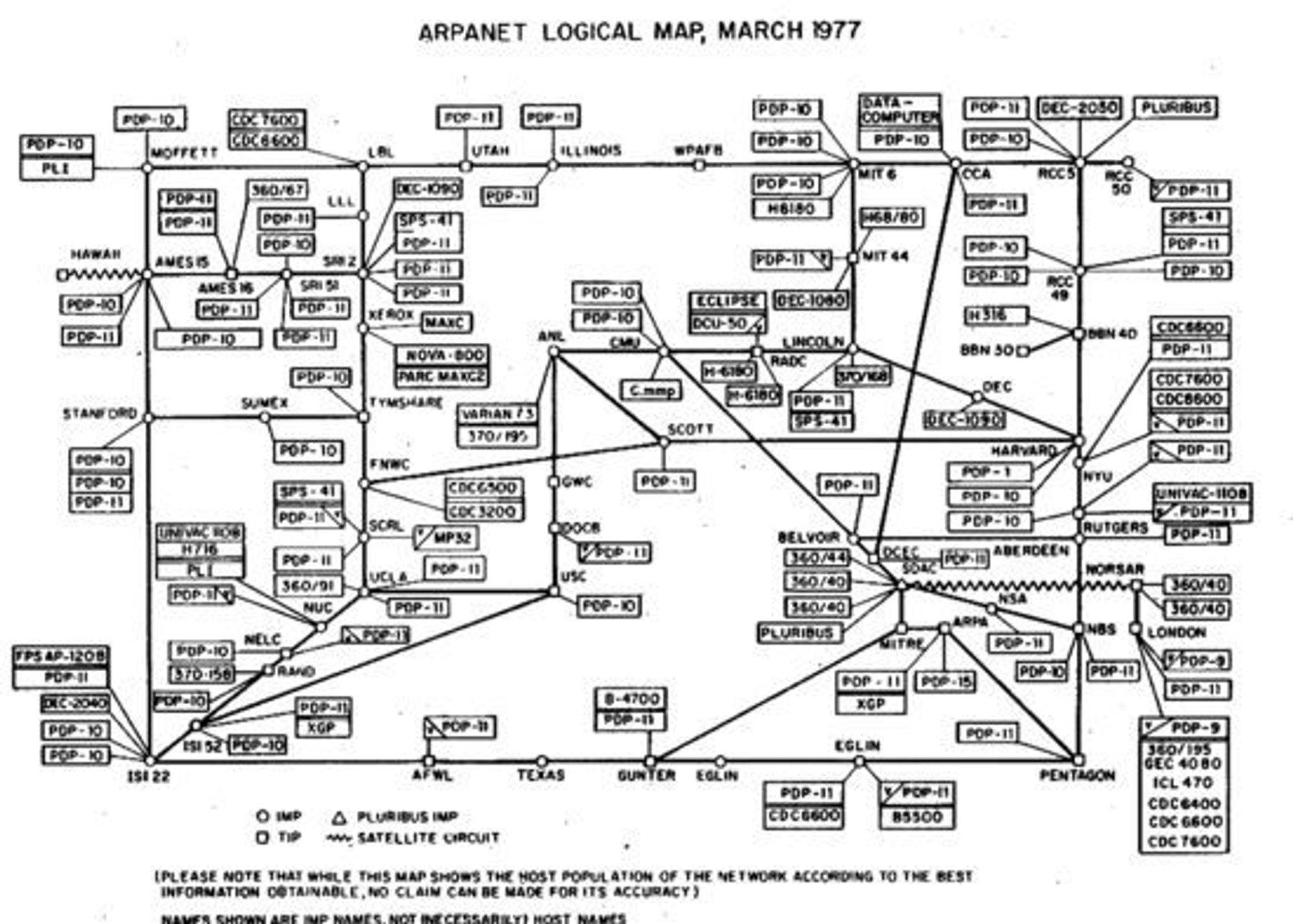 Nodene i ARPANET i 1977. Norske NORSAR sees på høyre side.
