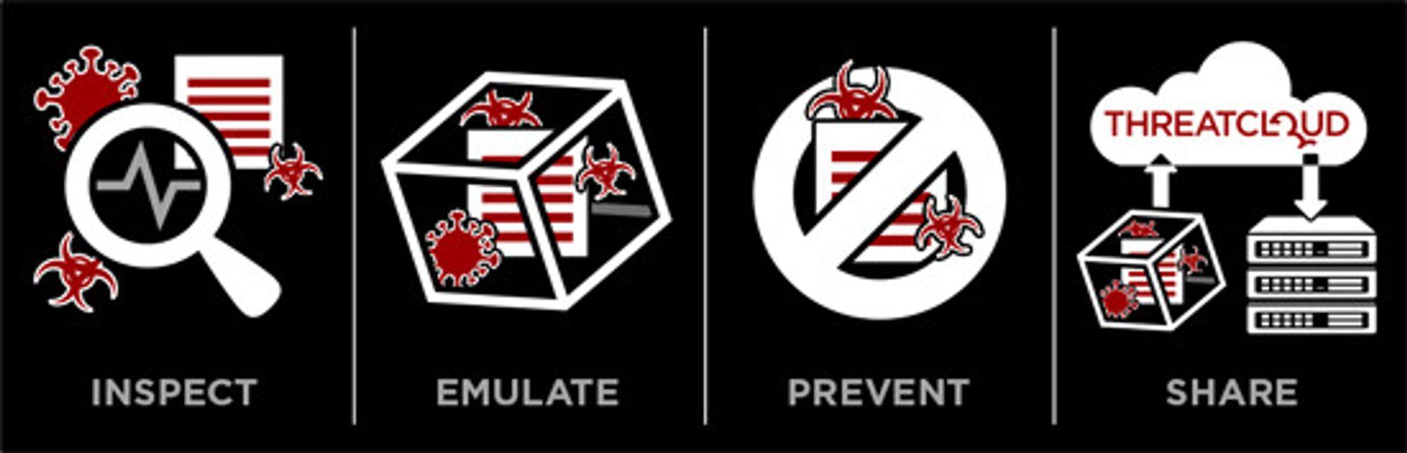 «Threat emulation» blir beskrevet som en firetrinnsmodell. Teknologien er et supplement - ikke en erstatning - for reaktive metoder som antivirus.