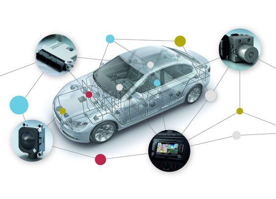 Moderne biler har allerede et omfattende datanett. I framtiden vil dette også kunne kobles til flere sensorer og internett for å gjøre bilkjøringen sikrere og mer effektiv.