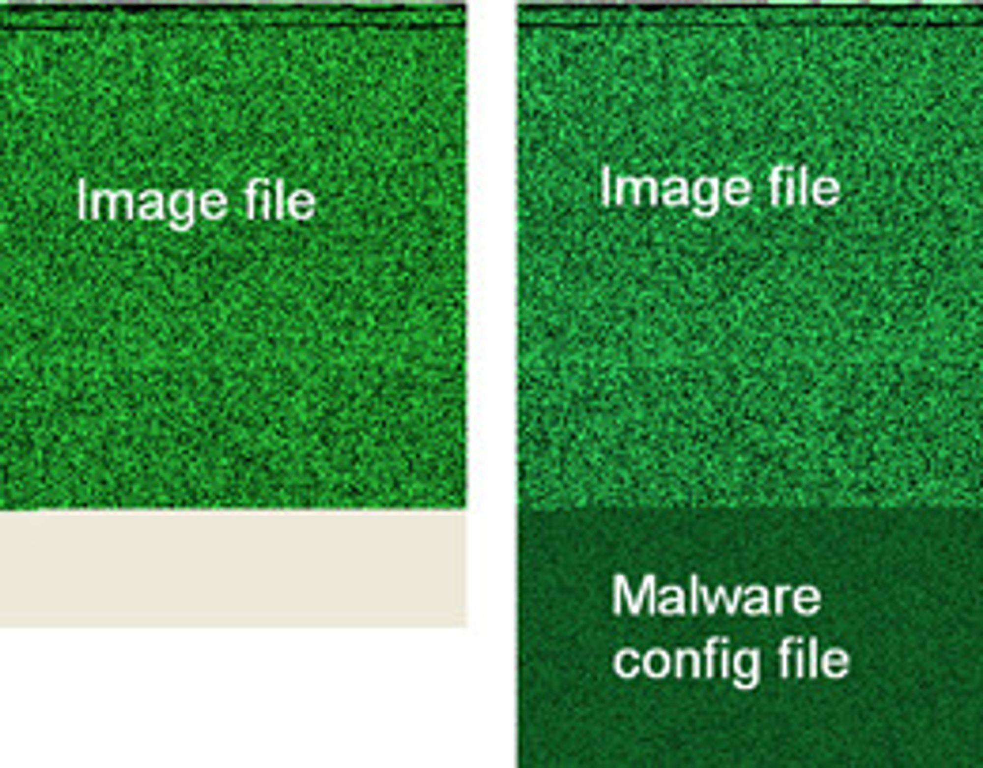 Ved å sammenligne originalbildet med det manipulerte bildet fant forskerne steganografisk kode lagt til på slutten av bildefilen.