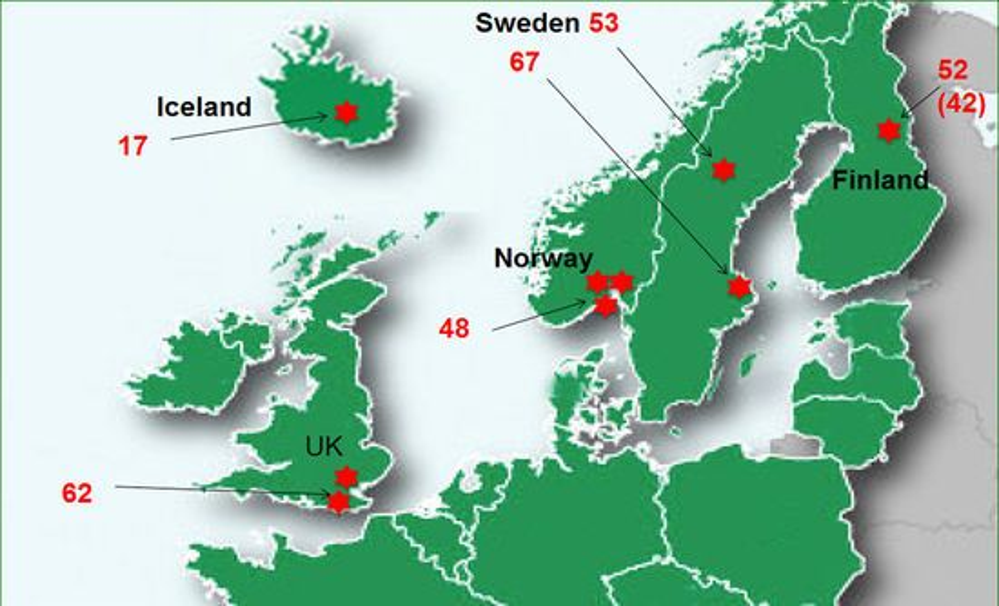 Reell kraftpris i øre per kilowattime: Også her har Norge en utfordring.