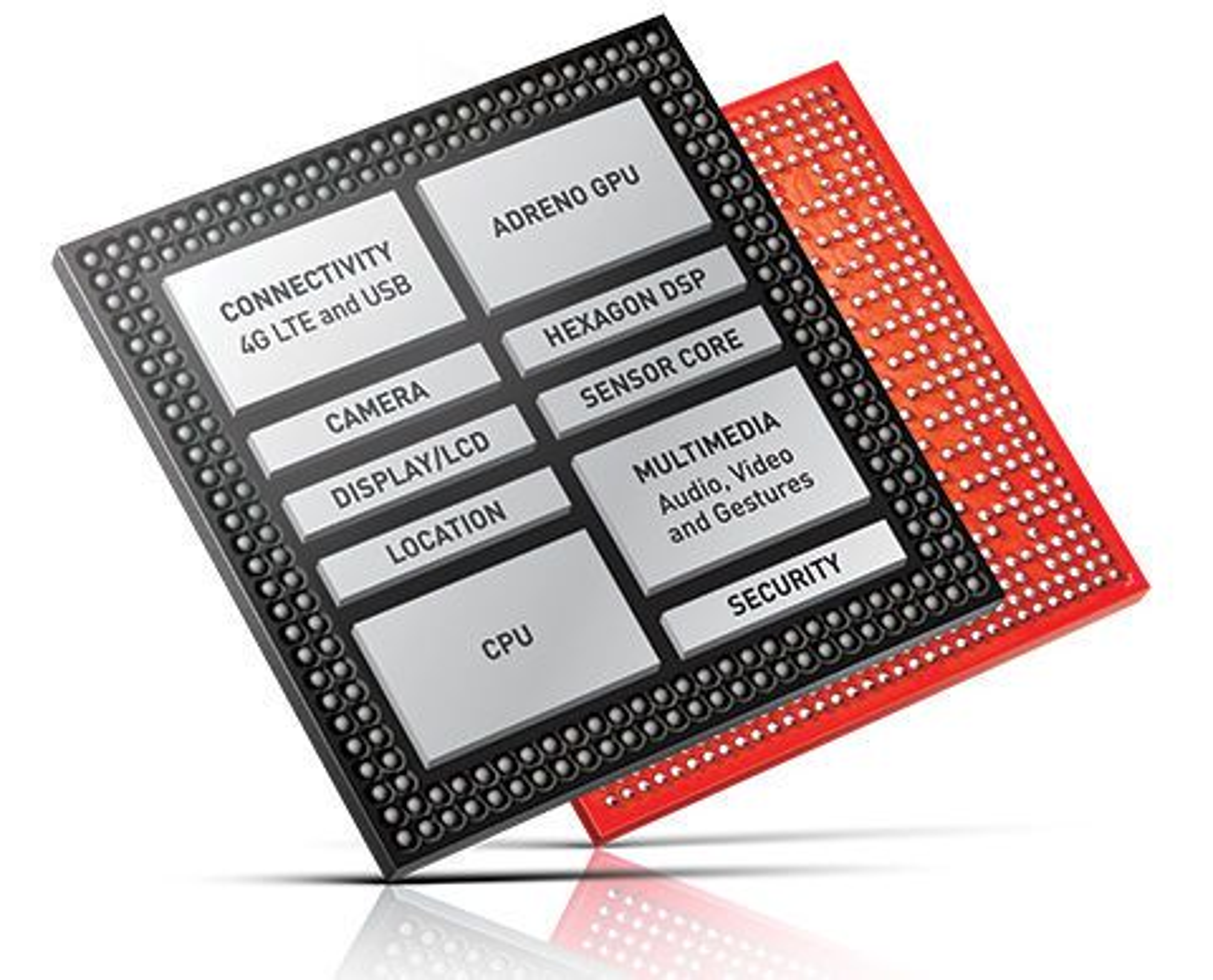 De viktigste komponentene i Snapdragon 810.