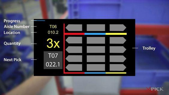 Brukergrensesnittet som lagermedarbeiderne til DHL kunne se ved hjelp av smartbrillene.