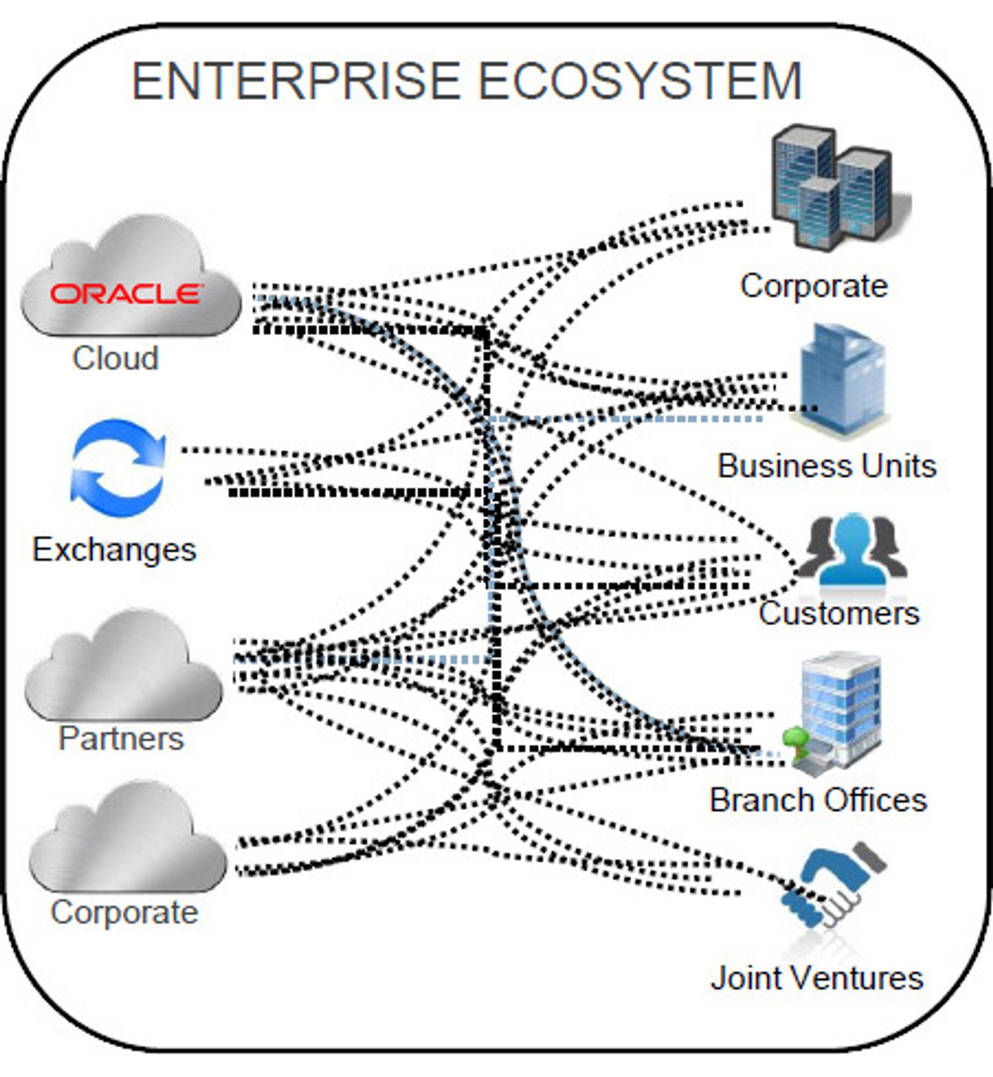 Corente lar bedrifter samle alle lokalnett og skyressurser i ett stornett.