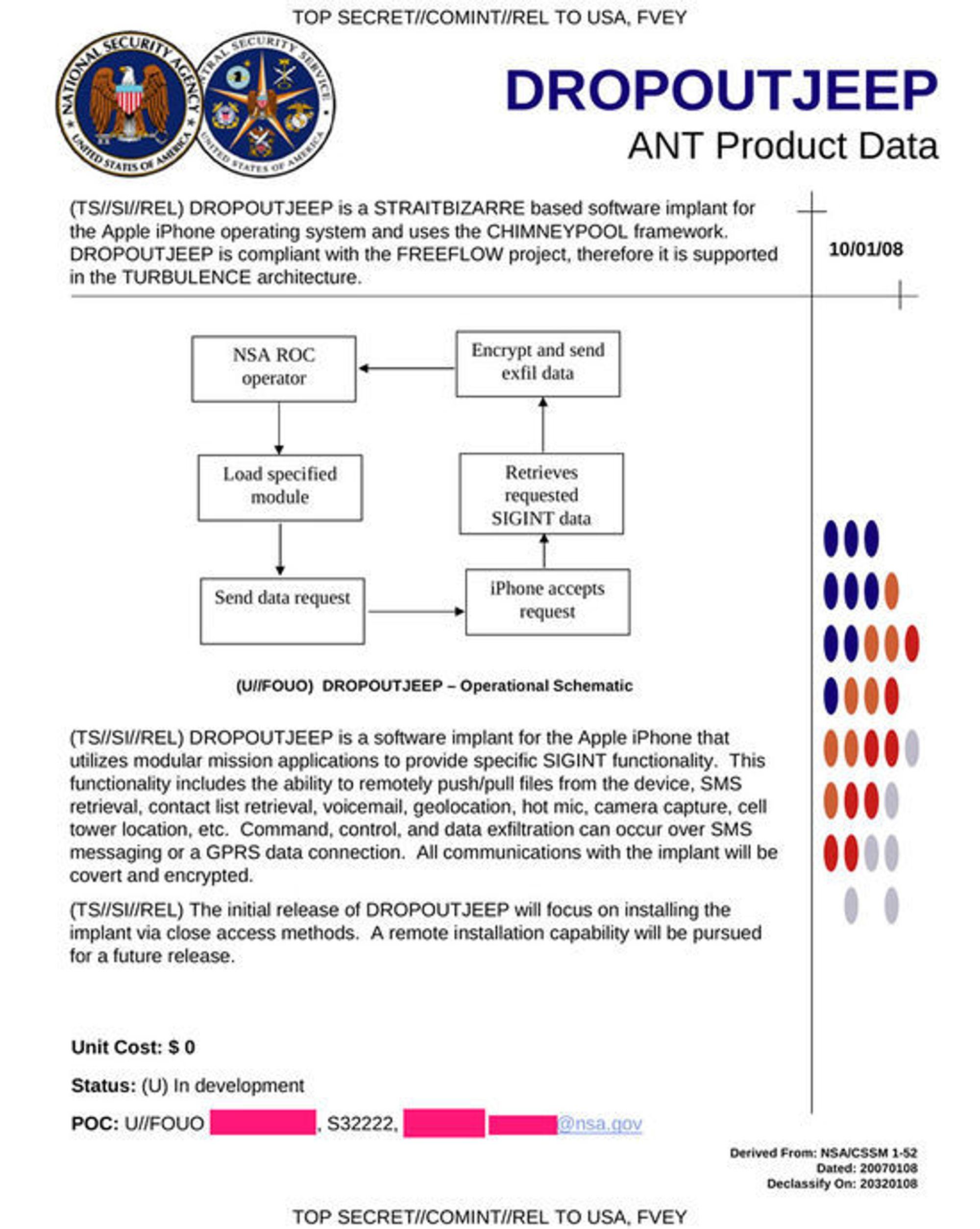 NSA-dokumentet beskriver en modulbasert «software implant» for iPhone som tok full kontroll med mobiltelefonen. I 2008 krevde det fysisk adgang til enheten for å installere skadevaren.