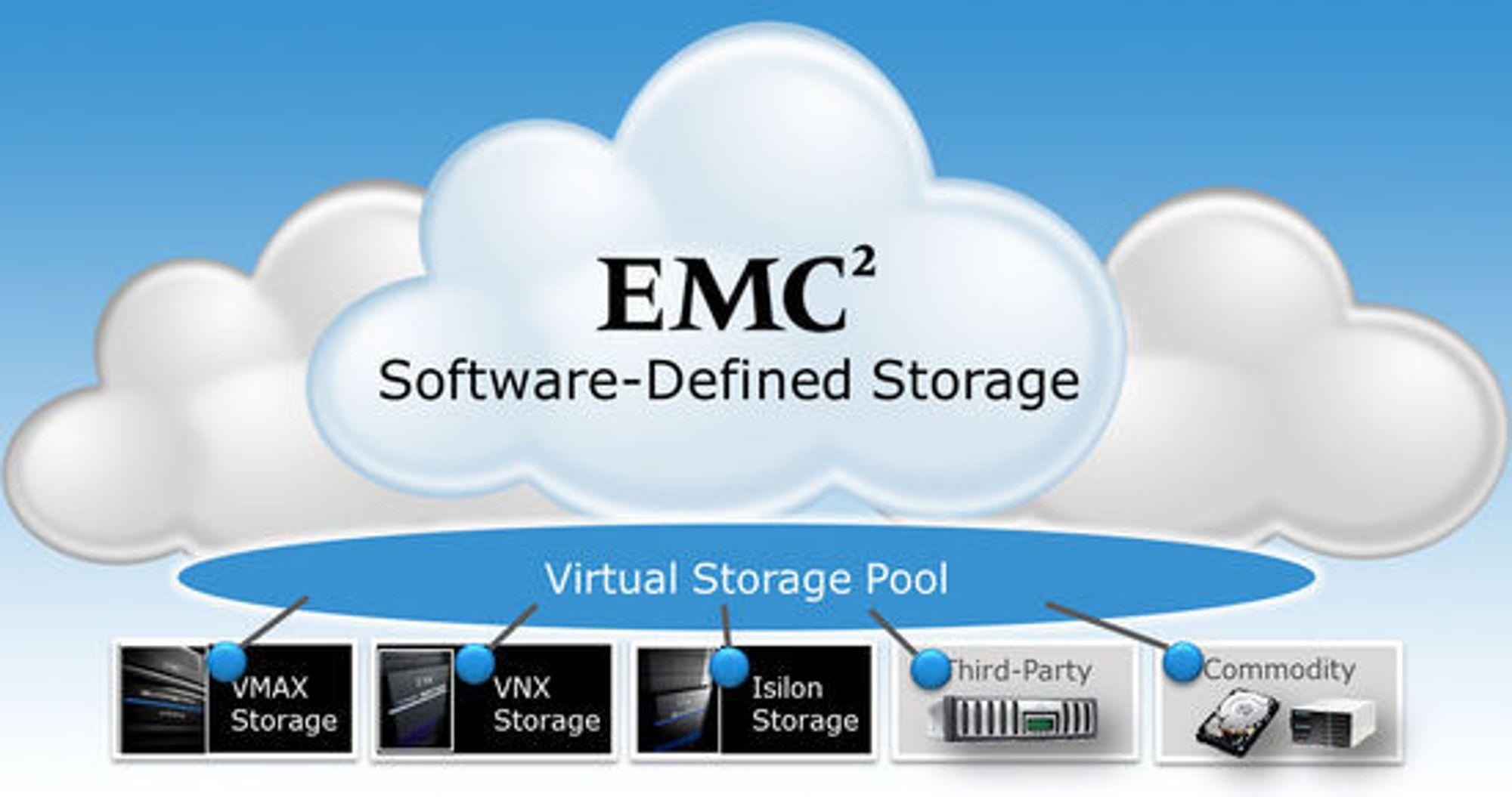 ViPR skal samle alle typer fysisk lagring i én virtuell ressurs, ikke bare EMC-enheter, men også NetApp og andre leverandører.