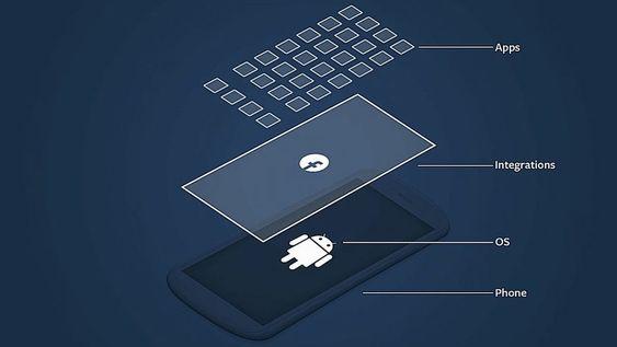 Slik er Facebook Home integrert med resten av Android-mobil.
