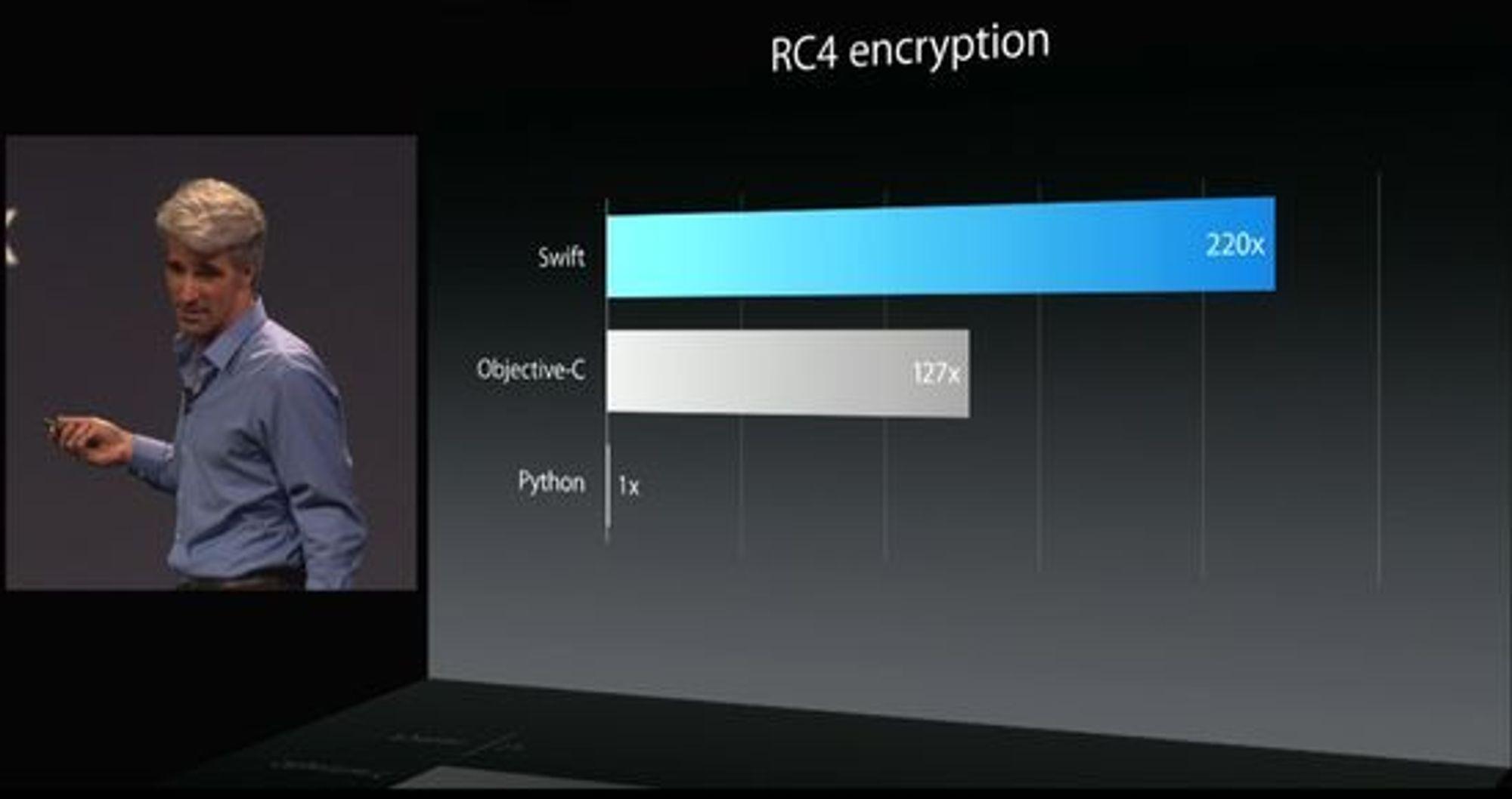Craig Federighi fremhever blant annet hvordan Swift skal være langt mer effektiv enn Objective-C.