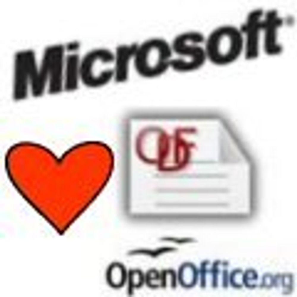Utmerket konvertering mellom Office-formater