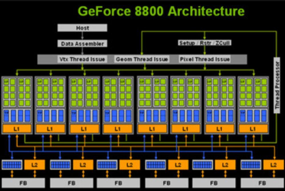 Nvidia først ute med DirectX 10-grafikk