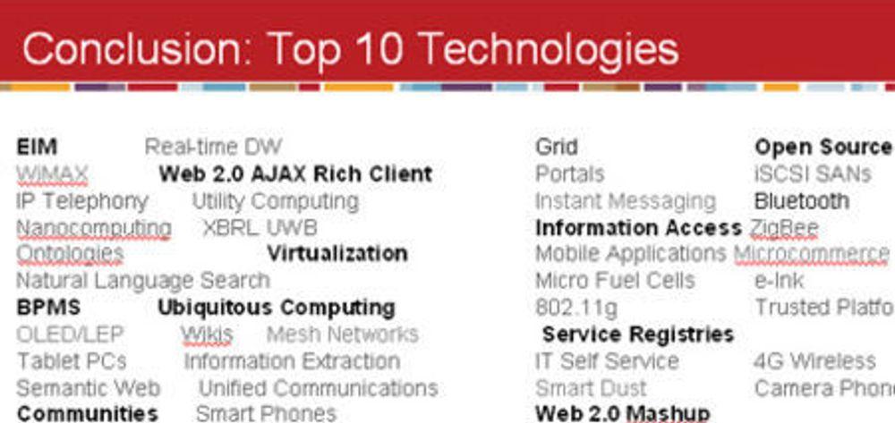 Her er de 10 viktigste teknologiene i 2007