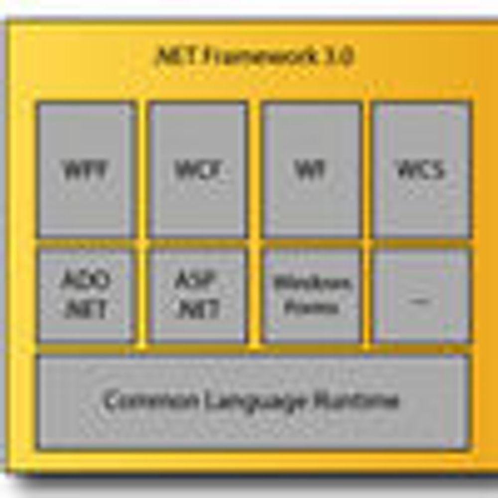 Microsoft døper om WinFX-modellen