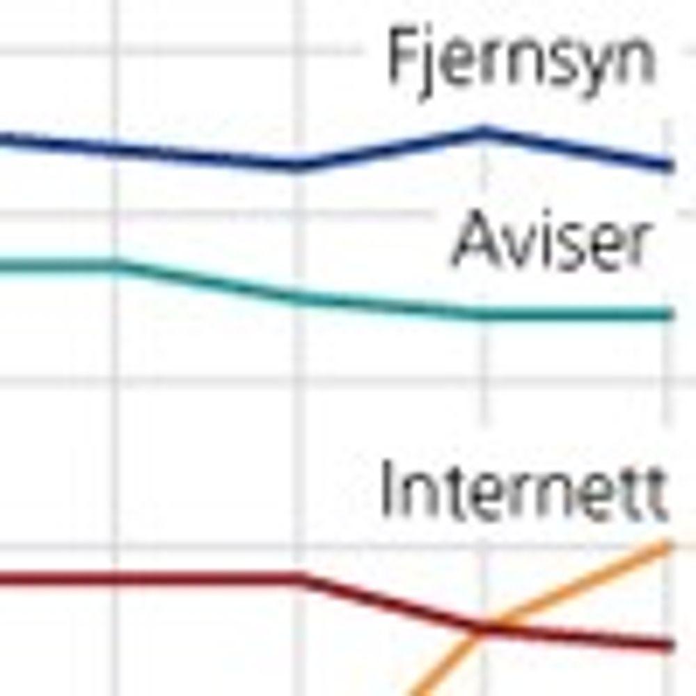 Internett-bruken stjeler ikke fra TV eller radio