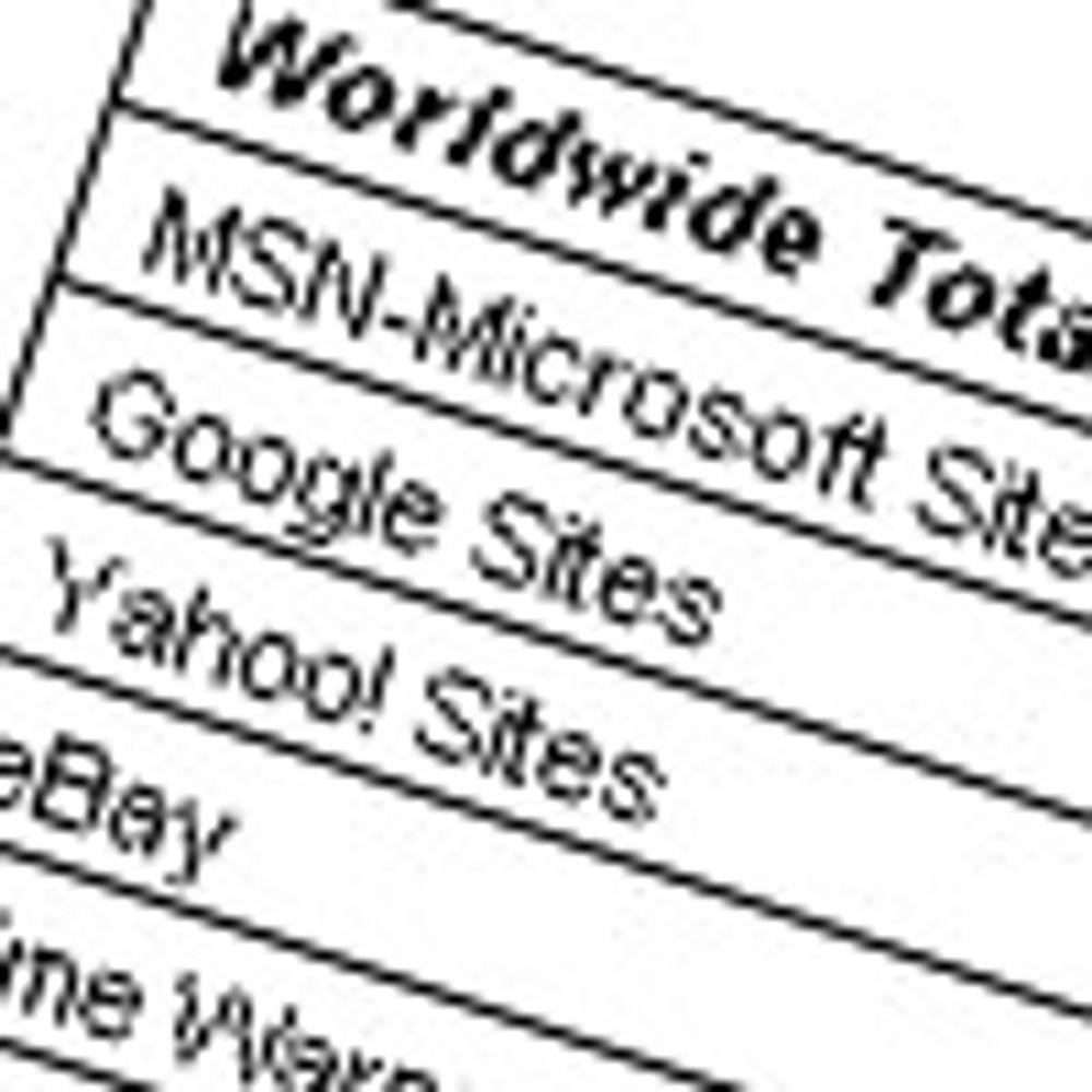 USA dominerer internett nesten totalt
