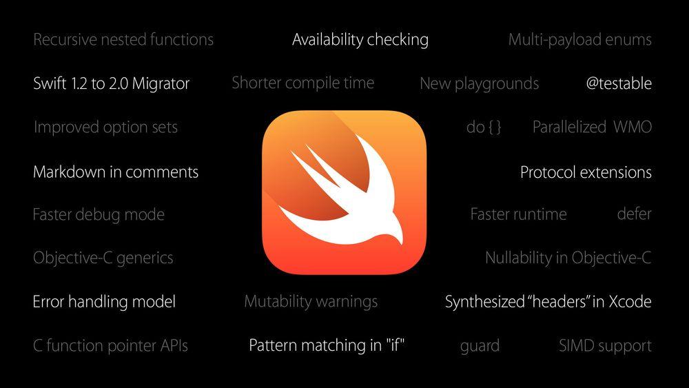 – Google snuser på Swift-språket for Android