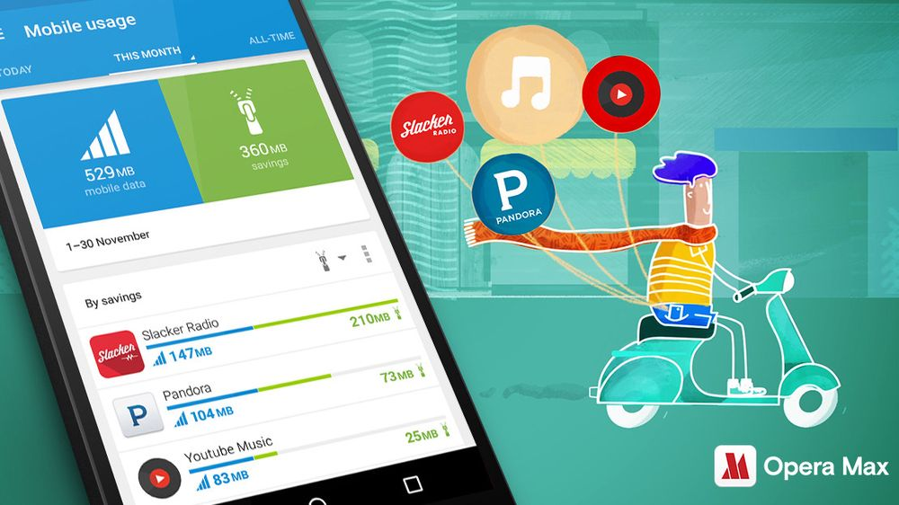 Opera Max kan nå komprimere musikkstrømmene til flere apper ved å konvertere lyden med en mer effektiv kodek.