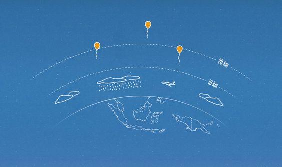 Prosject Loon - plasseringen av ballongene