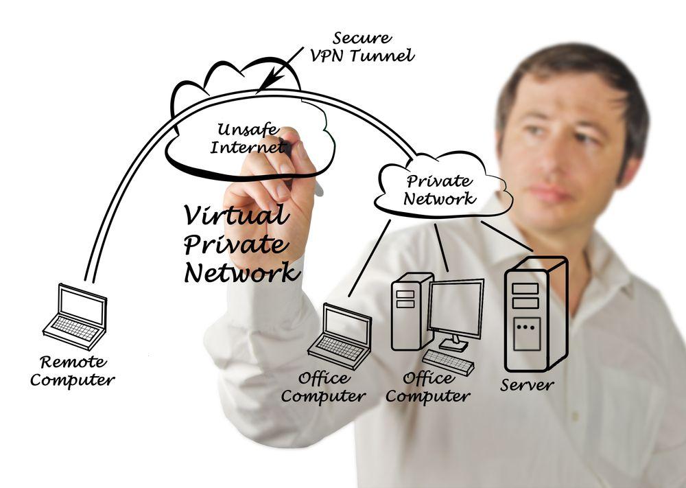 Med VPN kan man opprette en sikker tunnel mellom en klient og en server, via det åpne internett. Men det forutsetter at løsningen er basert på sikker og oppdatert krypteringsteknologi.