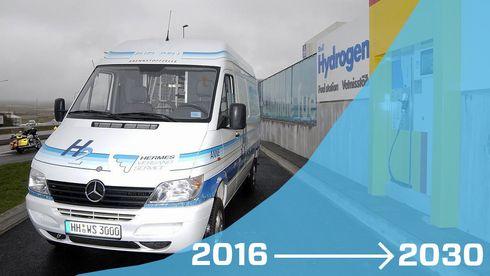 Foreslår «elbilfordeler» til det er 50.000 hydrogenbiler på veien