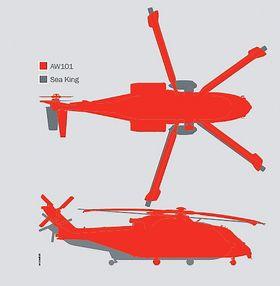 Selv om AW101 er et gedigent helikopter, er ikke fotavtrykket større enn dagens Sea King. Det skyldes at den ble designet for å erstatte Sea King om bord på britenes skip.