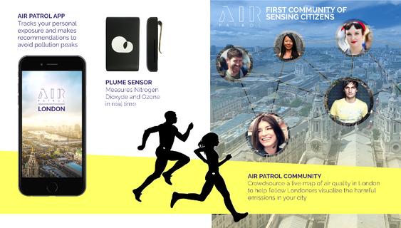 Meningen er også å utstyre mennesker med sensorene og danne et stort overvåkningsnettverk man kan bruke via mobilen.